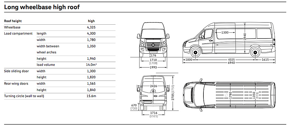 Crafter Lwb Dimensions on Iveco Daily Specifications